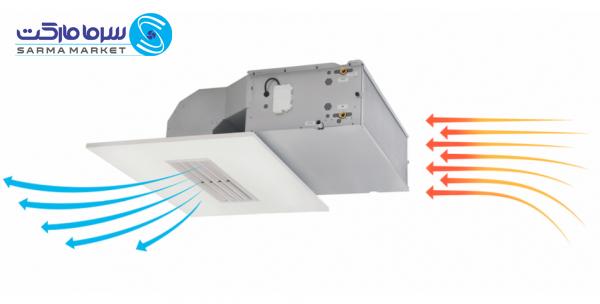 فن کویل ایتالیایی غالبا به دو صورت استفاده میشود: در یک نوع از انواع آنها تنها به تامین حرارت و برودت در محیط پرداخته میشود و هوایی تازه و مطبوع به وسیله ی هوارسان مرکزی و توسط کانال های توزیع هوا در محیط پخش میشود تا تهویه ای مناسب صورت بگیرد.